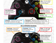 Xbox One Quick Reference Guide V2.0