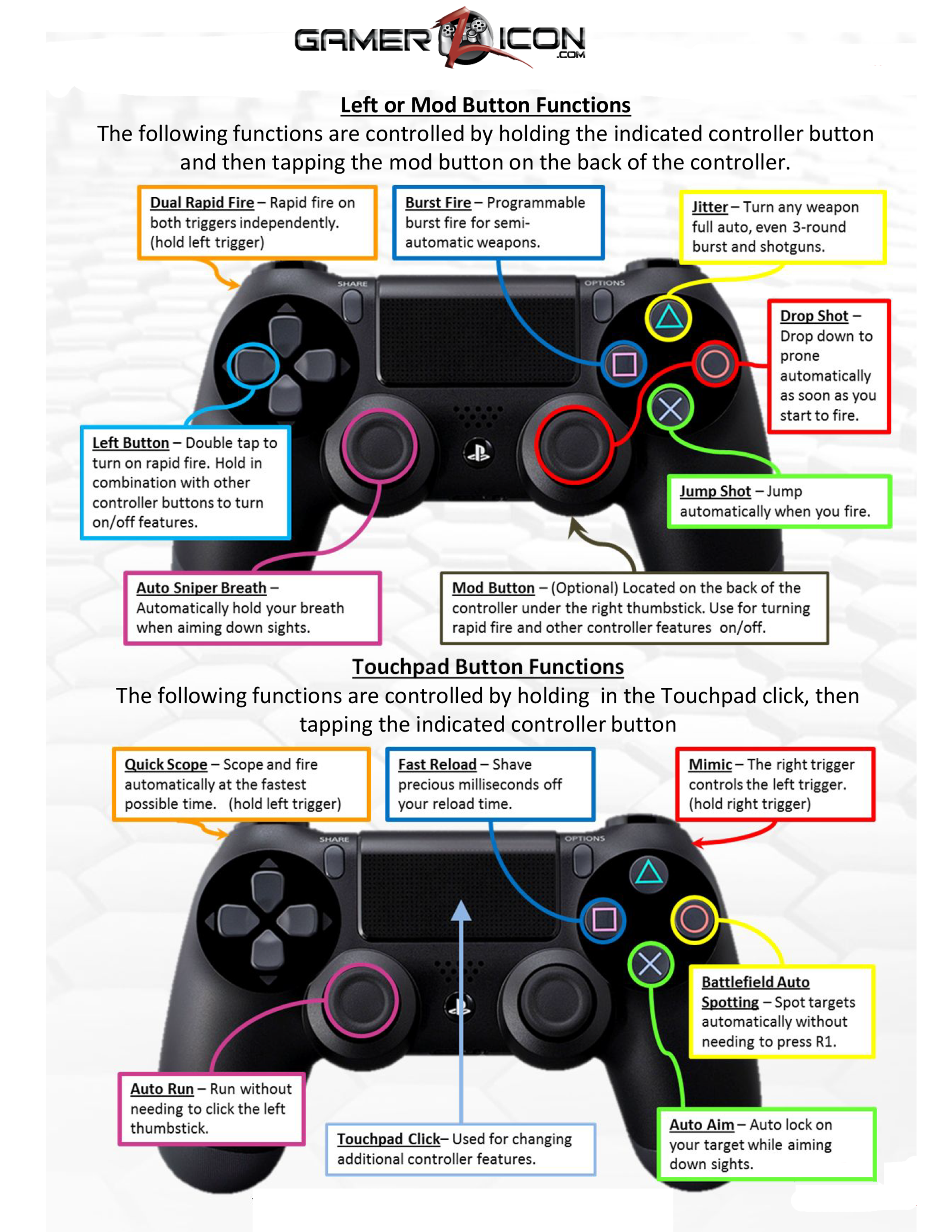 manual for ps3 controller professional user manual ebooks u2022 rh gogradresumes com PS3 Controller Button Pads Owners Manual for PS3