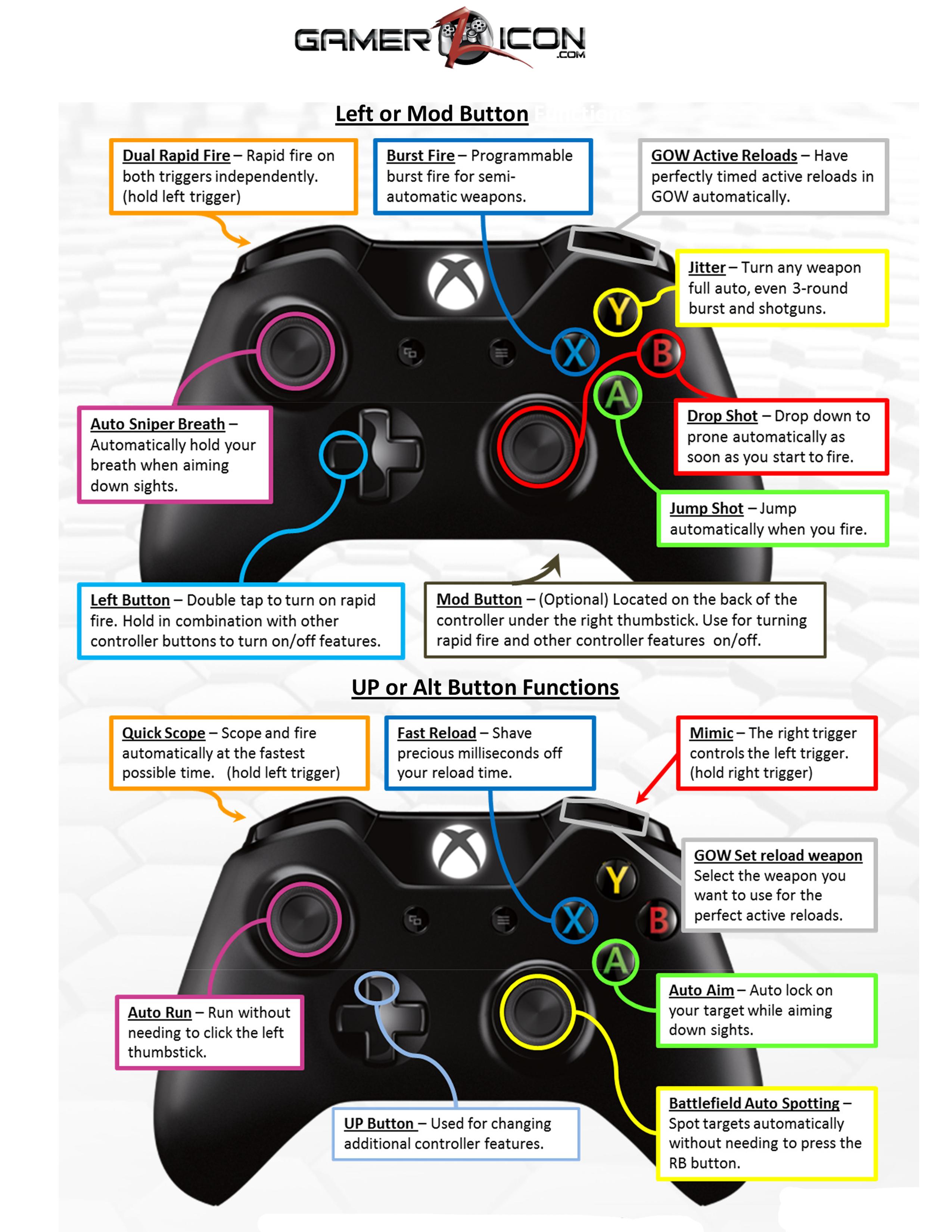 Bestseller  Xbox 360 Controller Manual